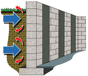 conrete blocks