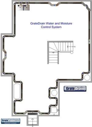 gratedrain