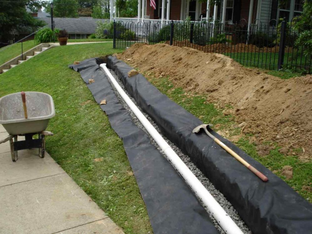 Avoid these problems by installing exterior drainage in for Backyard flooding solutions